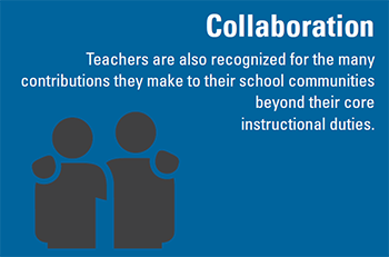 Collaboration: Teachers are recognized for the many contributions they make to their school communities beyond their core instructional duties.