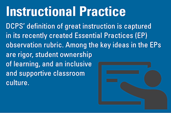 Instructional Practice: DCPS' definition of great instruction is captured in its recently created Essential Practices (EP) observation rubric. Among the key ideas in the EPs are rigor, student ownership of learning, and an inclusive and supportive classroom culture.