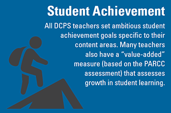"Student Achievement: All DCPS teachers set ambitious student achievement goals specific to their content areas. Many teachers also have a ""value-added"" measure (based on the PARCC assessment) that assesses growth in student learning."