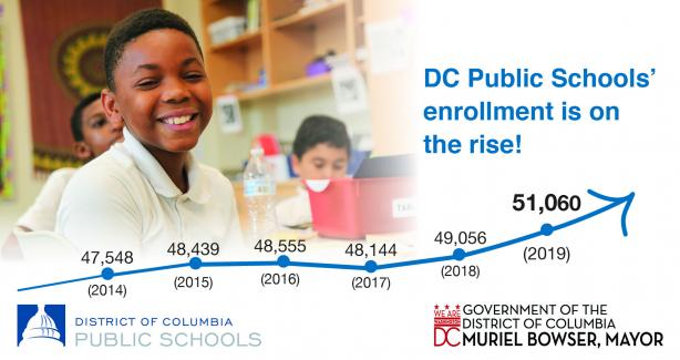 Photo of smiling child in classroom with text: DC Public Schools enrollment is on the rise!